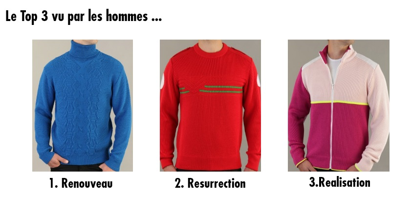 top 3 hommes