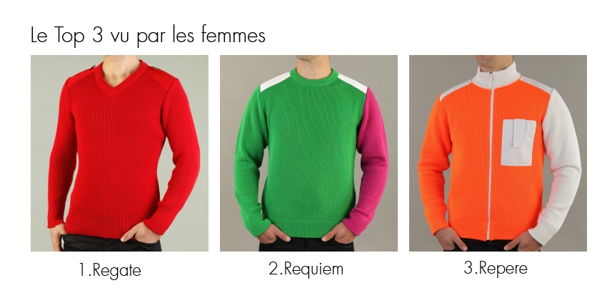 top3-pull-regain-madeinfrance-mode-hommes