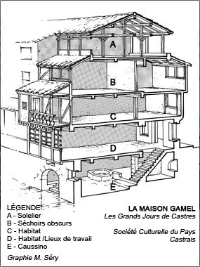 lagout-regain-castres-patrimoine-madeinfrance