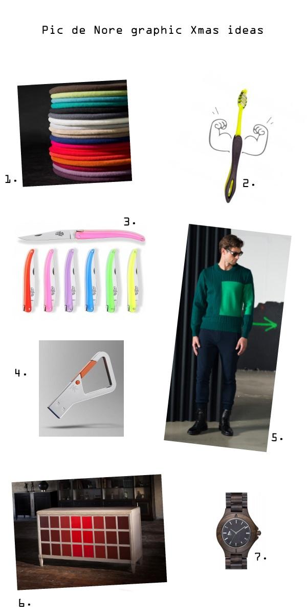 idee-cadeau-pic-de-nore-sweater-graphique